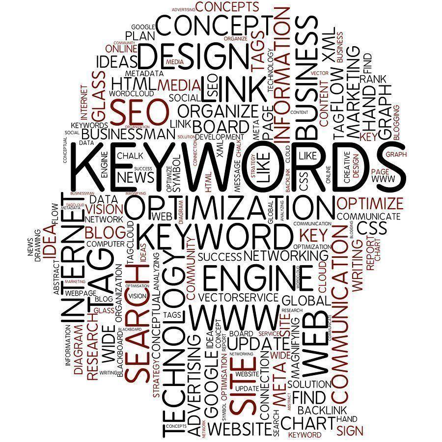 Cómo encontrar una lista de palabras clave para tu blog